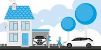 Nissan, una guida per l'automobilista elettrico